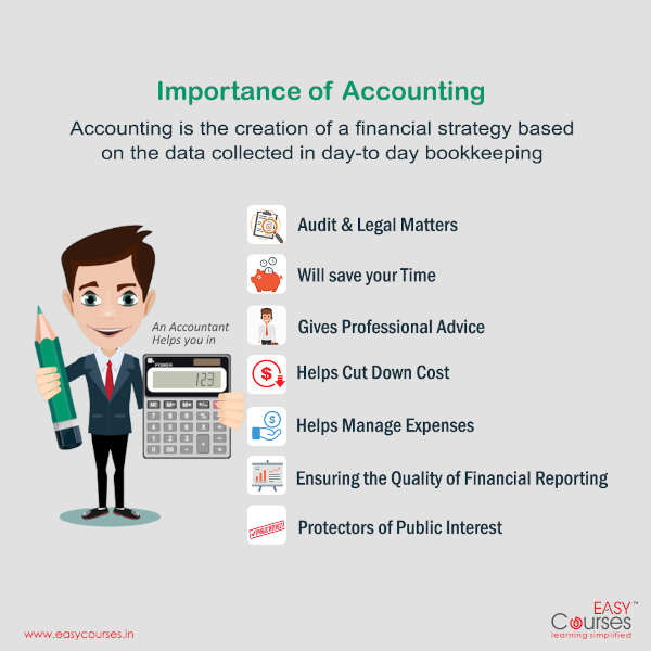 diploma-in-financial-accounting-course