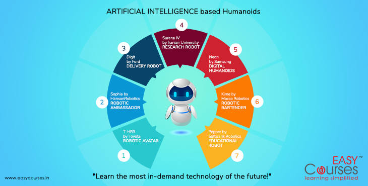 artificial-intelligence-course