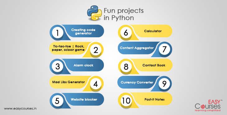 training-on-python
